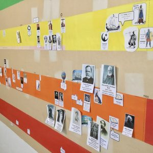 Studying History with a Timeline